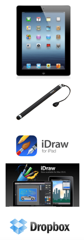 Draw For IPad Tools & Apps, findingourwaynow.com