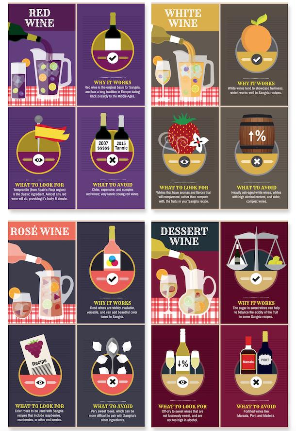 Sangria for Wine Lovers, findingourwaynow.com